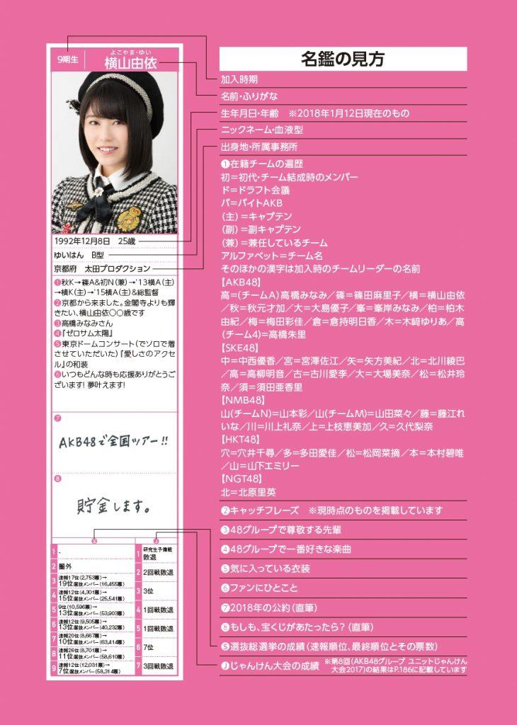 AKB|プロフィール名鑑発売