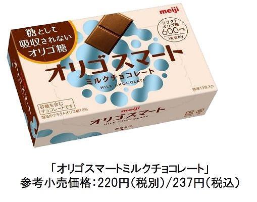 もう我慢しなくていい!糖質の吸収を穏やかにするチョコレートがおすすめ
